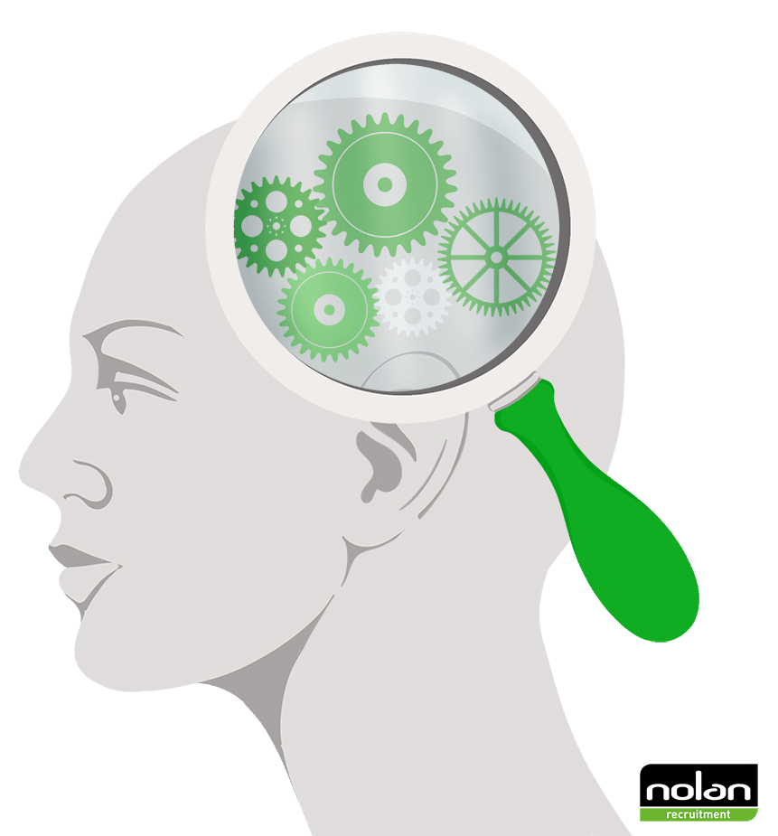 what is psychometric testing