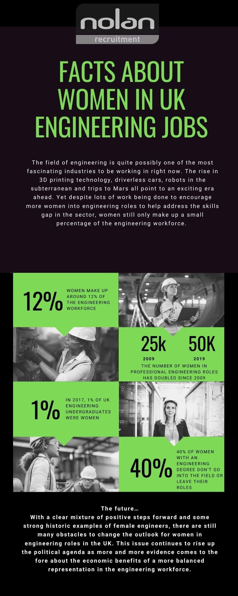 facts about women in UK engineering jobs